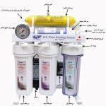 دستگاه تصفیه آب بست واتر best water